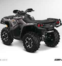 250 wiring diagram 2013 can am outlander xt atvs are good and look evil photo gallery 9 yamaha 2008 raptor [ 1152 x 864 Pixel ]