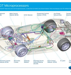 ford gt engine diagram basic guide wiring diagram u2022 1996 ford e 250 cooling diagram [ 3301 x 2550 Pixel ]