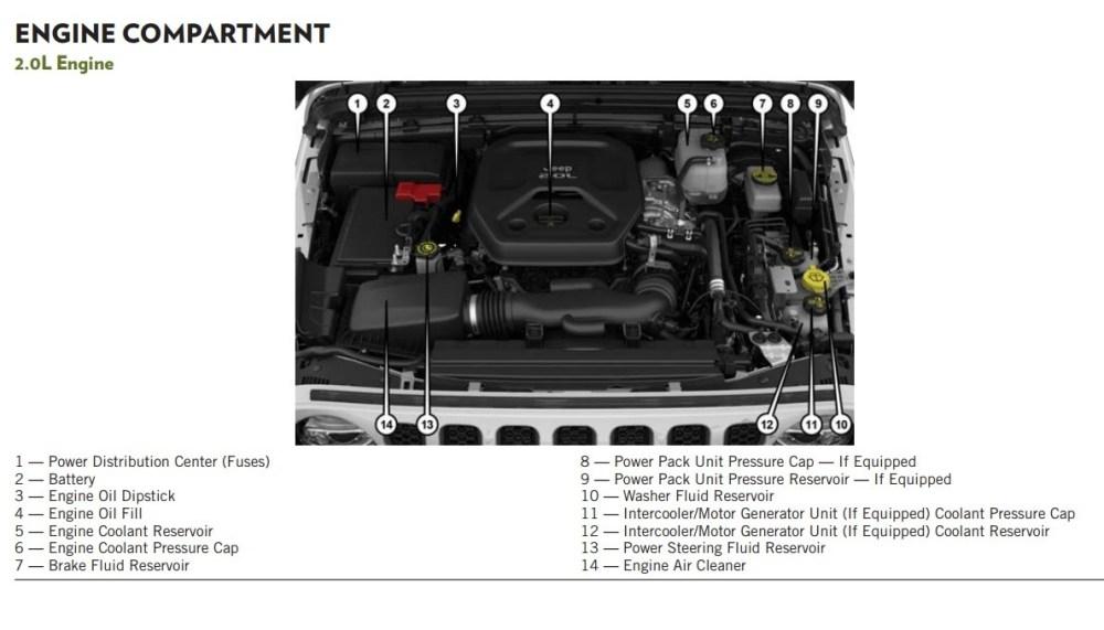 medium resolution of  2018 jeep wrangler jl jlu leaked thru owner s manual and user guide