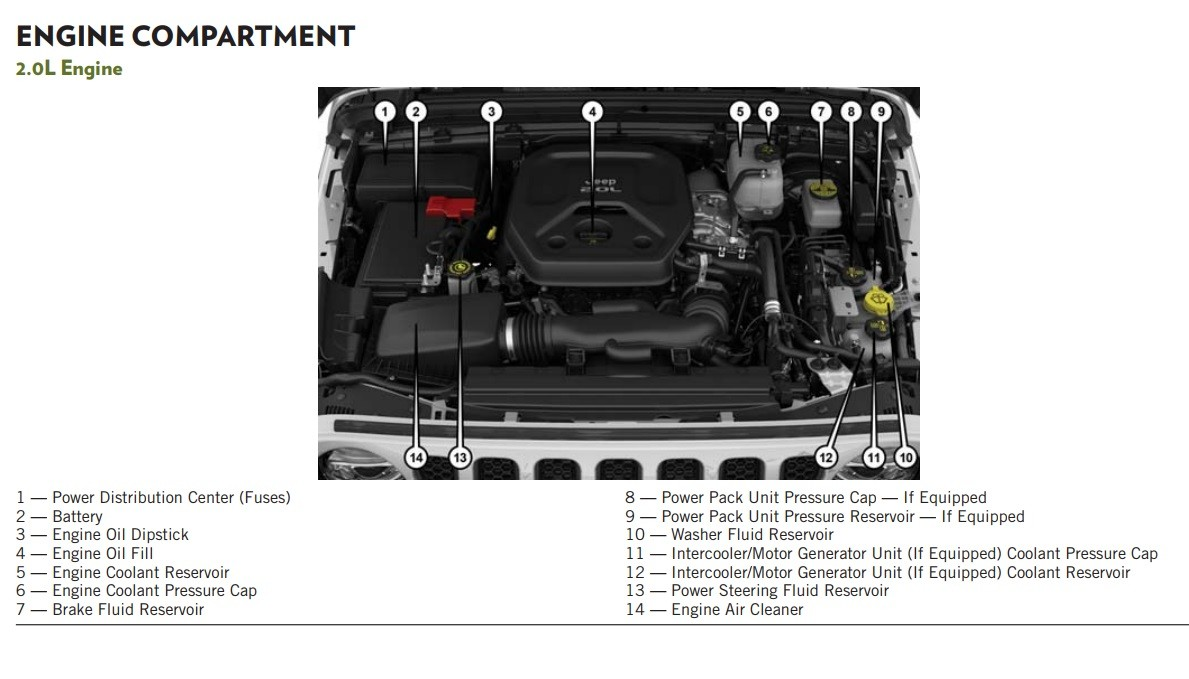 hight resolution of  2018 jeep wrangler jl jlu leaked thru owner s manual and user guide