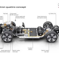 Steering Wheel Diagram 2005 Honda Accord Fuse Box Audi H-tron Quattro Concept Brings Yellow In Detroit - Autoevolution