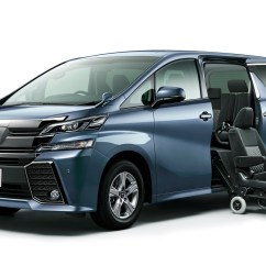 All New Alphard Vs Vellfire Avanza Veloz 2019 Black And White Gorillas Argue In 2015 Toyota