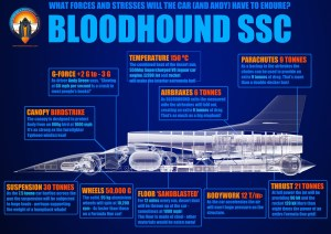 Bloodhound SSC Land Speed Record Braking Car Set to Make Full Debut on 24 September  autoevolution