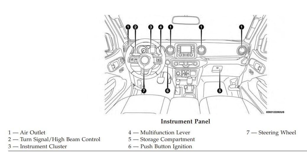 2018 Jeep Wrangler (JL/JLU) Leaked Through Owner's Manual