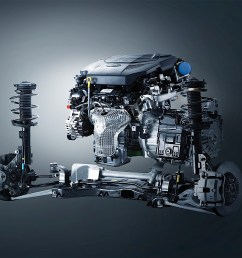 ford f 150 automatic transmission diagram kia introduces eight speed automatic gearbox for fwd  [ 1920 x 1266 Pixel ]