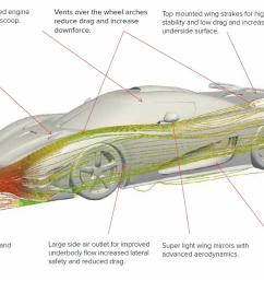 bugatti car diagram wiring diagram detailed bugatti painting bugatti car diagram [ 1600 x 786 Pixel ]