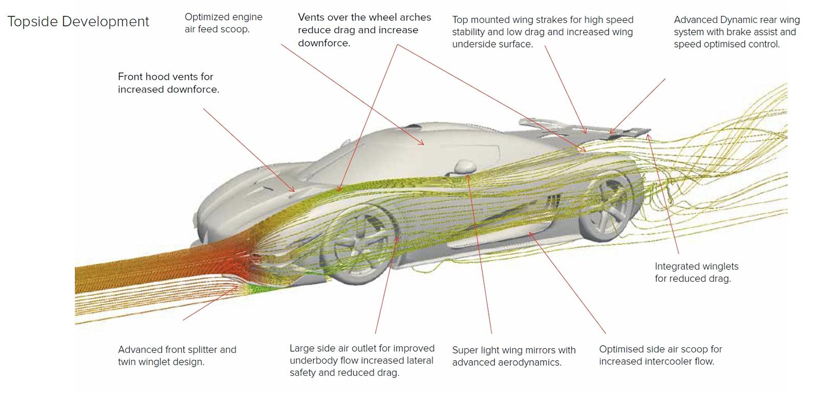 hight resolution of bugatti car diagram wiring diagram detailed bugatti painting bugatti car diagram