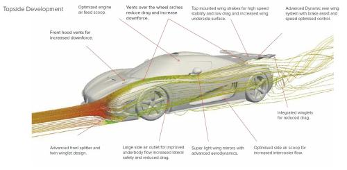 small resolution of bugatti car diagram wiring diagram detailed bugatti painting bugatti car diagram