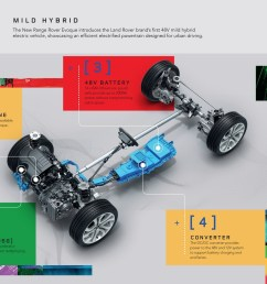 2020 range rover evoque  [ 1920 x 1080 Pixel ]