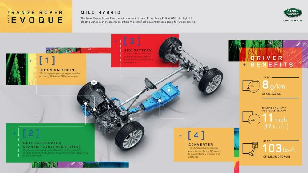 medium resolution of  2020 range rover evoque