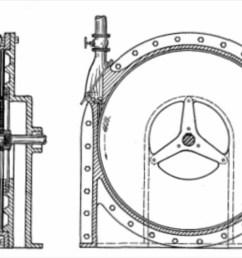 ontario tesla turbine diagram u s patent 1 061 206 1909 october 21 turbine improvements in rotary engines  [ 1948 x 826 Pixel ]