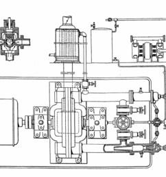 tesla turbine system  [ 1974 x 847 Pixel ]