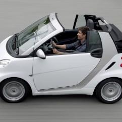 2008 Smart Car Wiring Diagram 12 Lead 480v Motor Fortwo Pdf Best Library Kawasaki Jet Ski Diagrams Free Engine Fuse 2005