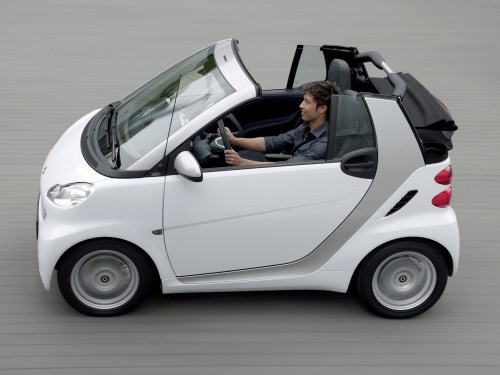 small resolution of  smart fortwo cabriolet