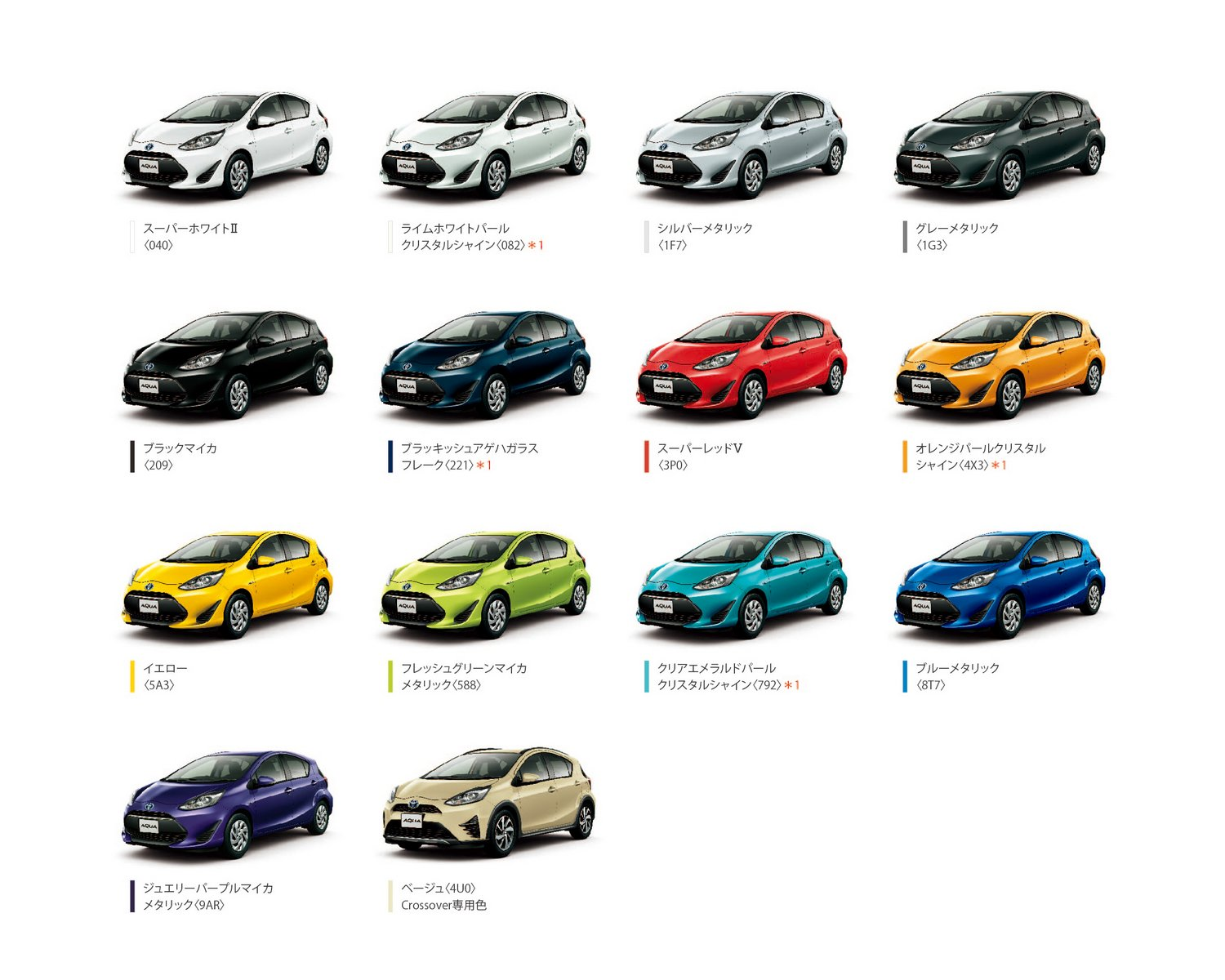 Toyota Aqua And Prius Back To Being The Most Popular Cars