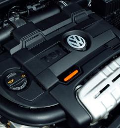 volkswagen tsi engines explained autoevolution [ 1082 x 762 Pixel ]