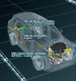 here s how the hyundai mild hybrid 1 6 crdi turbo diesel works [ 1920 x 1080 Pixel ]