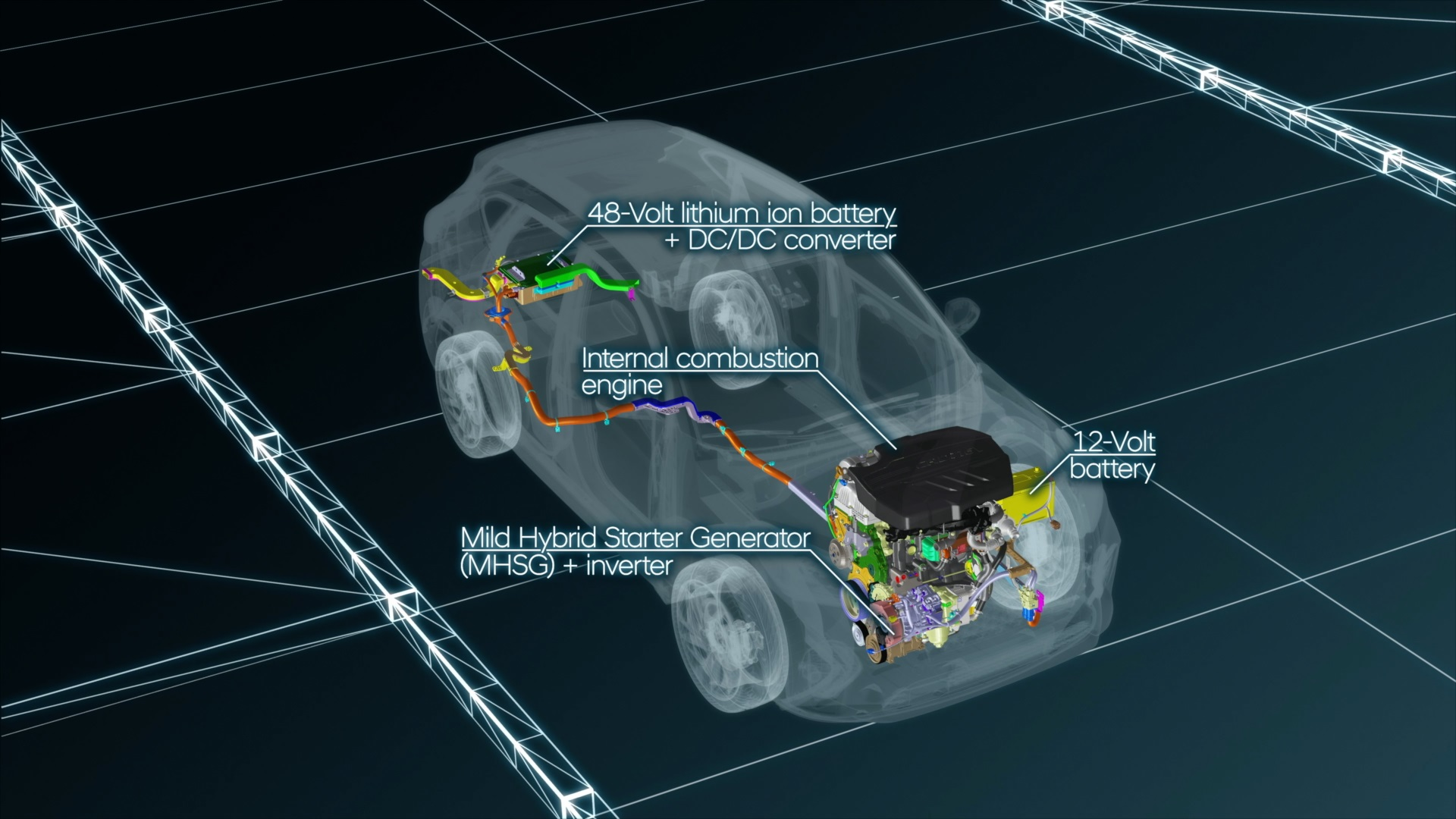 hight resolution of here s how the hyundai mild hybrid 1 6 crdi turbo diesel works