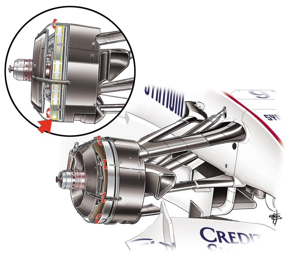 hight resolution of f1 suspension on the bmw sauber f1 07