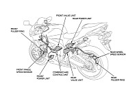 How Motorcycle ABS Works