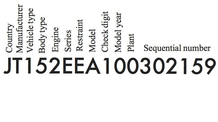 Reading toyota engine codes
