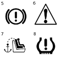 How to Read the Dashboard Lights