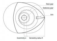 How Wankel's Rotary Engine Works