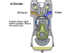 Two Stroke Vs Four Stroke Motorcycle Engines  autoevolution