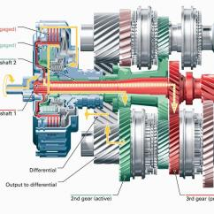 Ford Ka Wiring Diagrams Trailer Brakes Diagram Volkswagen Group's Dsg Gearbox Explained - Autoevolution