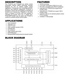 block diagram vcd player [ 791 x 1024 Pixel ]