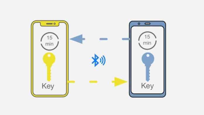 El sistema se basa en compartir claves por Bluetooth entre móviles