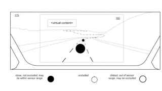 Example of using LiDAR in a smart windshield