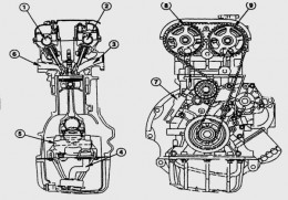 Ford fiesta duratec engine diagram