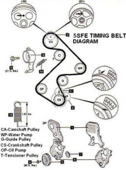 5SFE Timing Belt Alignment Diagram