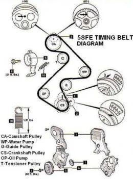 Excellent 96 Camry Engine Diagram Auto Electrical Wiring Diagram Wiring 101 Tzicihahutechinfo