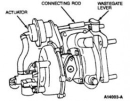 1991-94 Mercury Capri XR2 Turbo Engine FYI