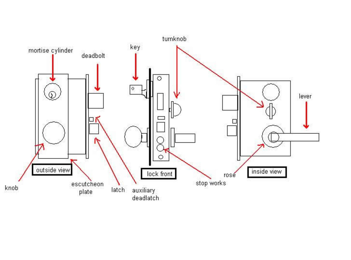 image of a mortise lock diagram