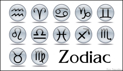 Tattoo Designs of Zodiac Signs - Designs For Life