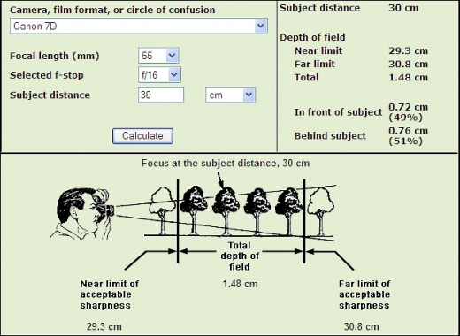 Online Calculator for Depth of Field