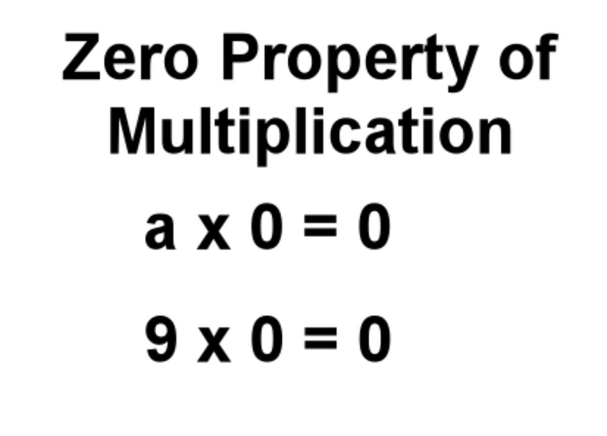 Miss Allen's 6th Grade Math: Properties of Multiplication