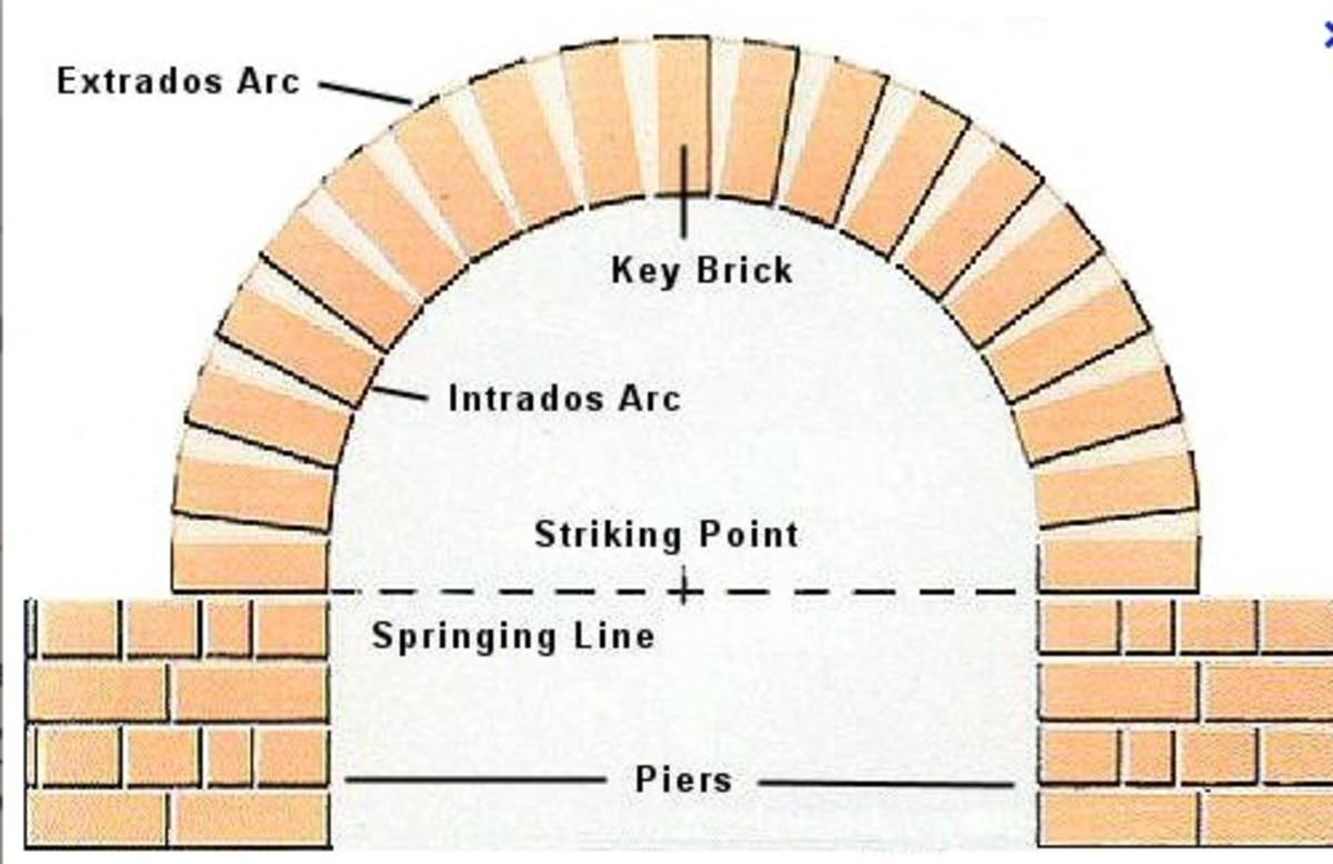 How To Build A Garden Arch Photograph To Build A Brick Arc