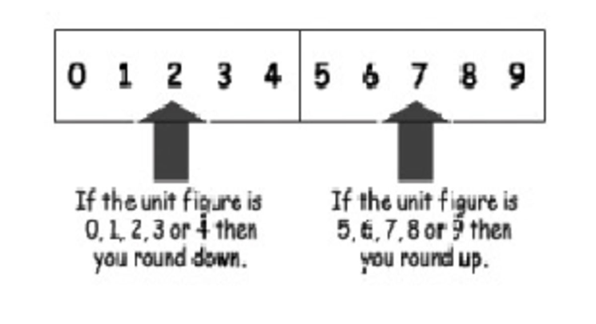 Maths help: How to round a number to the nearest 10,100 or