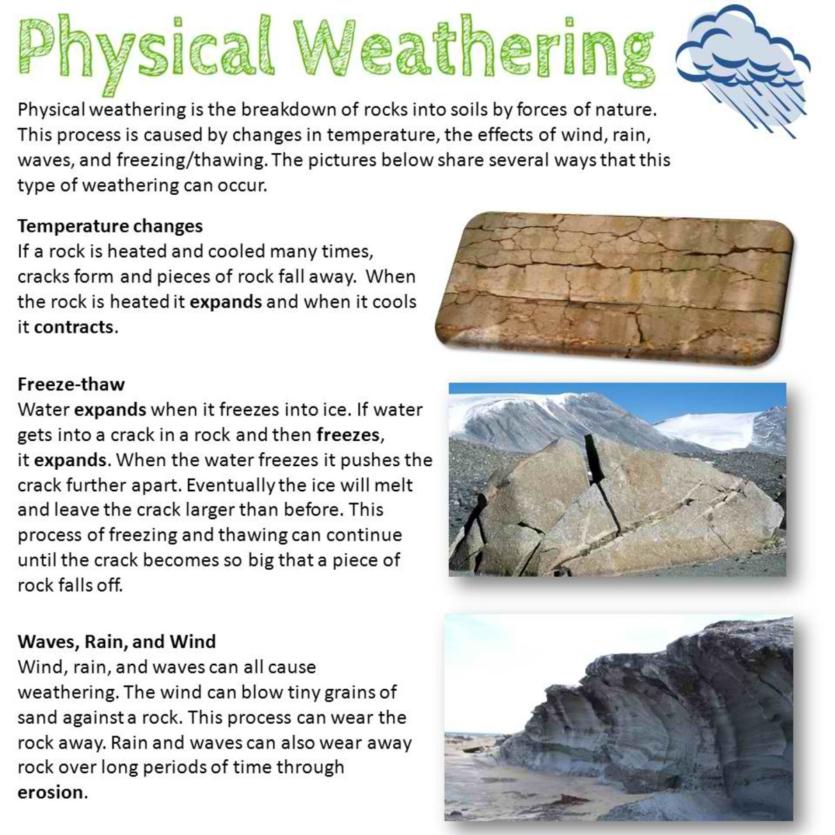 Types Of Weathering And Causes Of Soil Erosion