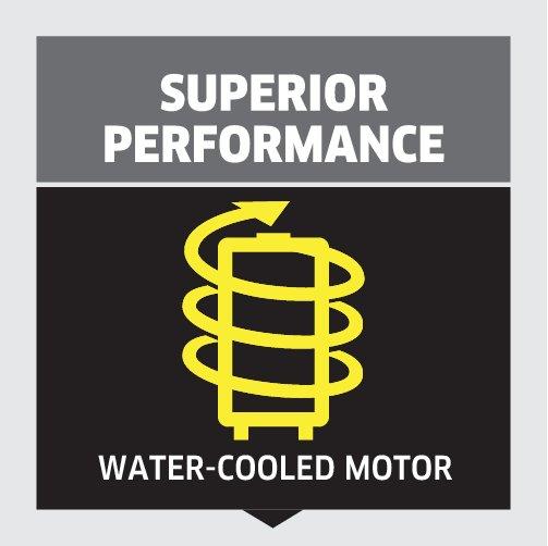 K 5 Compact: Мотор с водно охлаждане и изключително представяне