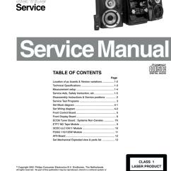 Samsung Home Theatre Wiring Diagram Auto Radio Diagrams Philips Fw555c/37 Service Manual