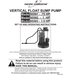 chicago electric 95593 1 5 hp operating instructions [ 791 x 1024 Pixel ]