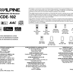 alpine cde 102 radio cd owner s manual manualzz com rh manualzz com alpine cde 121 wire diagram alpine radio wiring harness [ 1024 x 791 Pixel ]