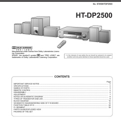 sharp ht dp2500w service manual [ 791 x 1024 Pixel ]