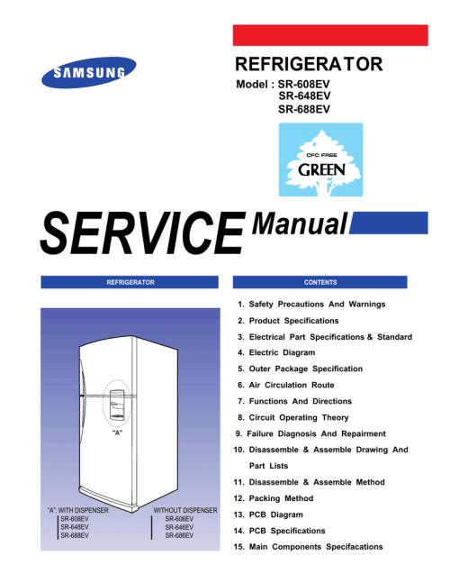 small resolution of samsung sr 608ev service manual refrigerator