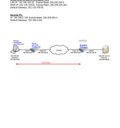setting up d link vpn client to vpn routers d [ 791 x 1024 Pixel ]